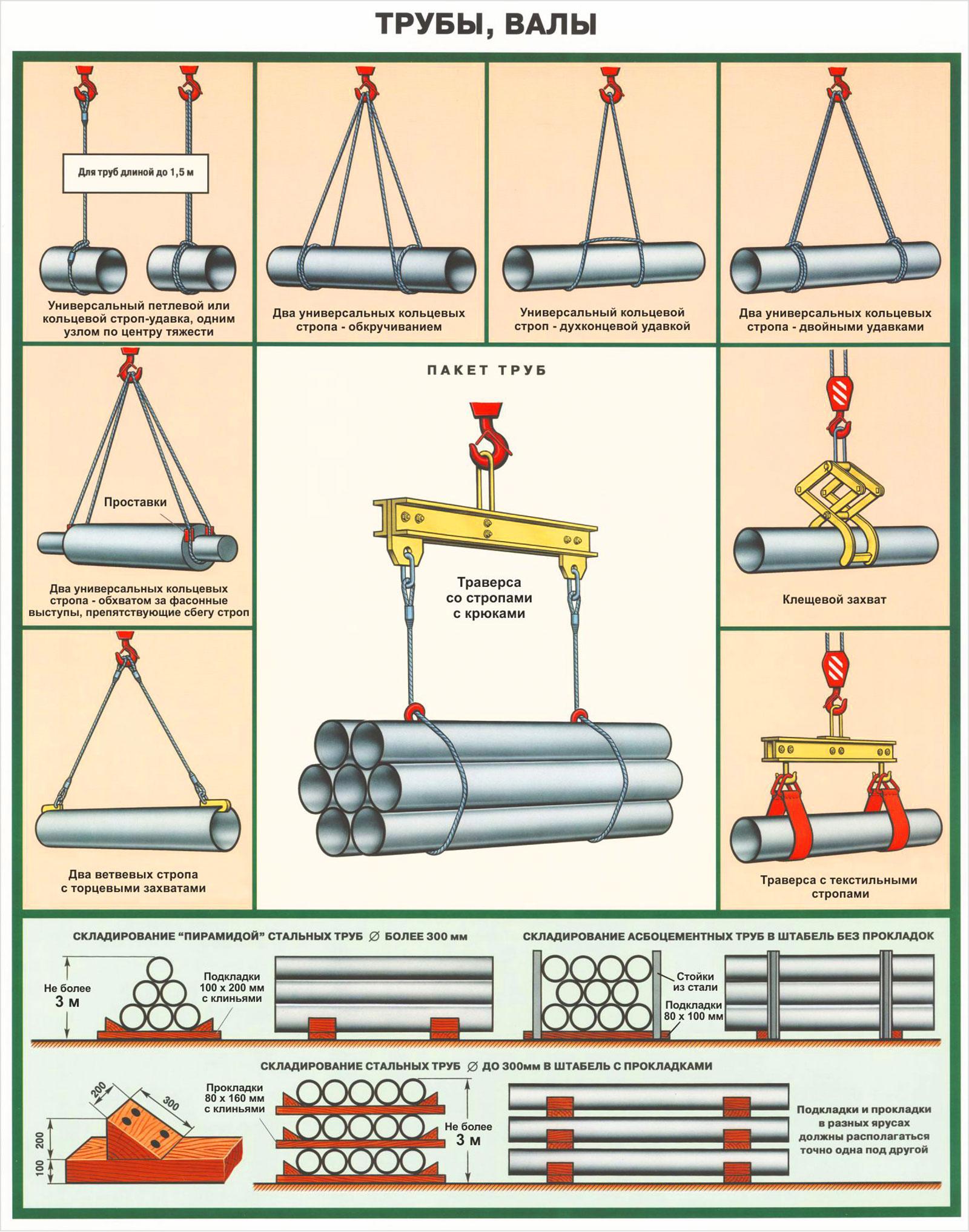 Схема перевозка трубы